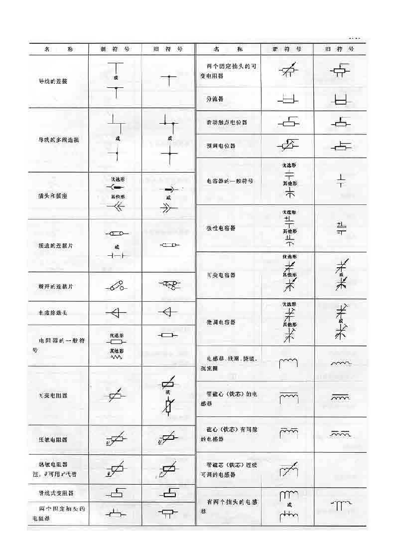 小学生常用修改符号使用方法及画法_手机搜狐网